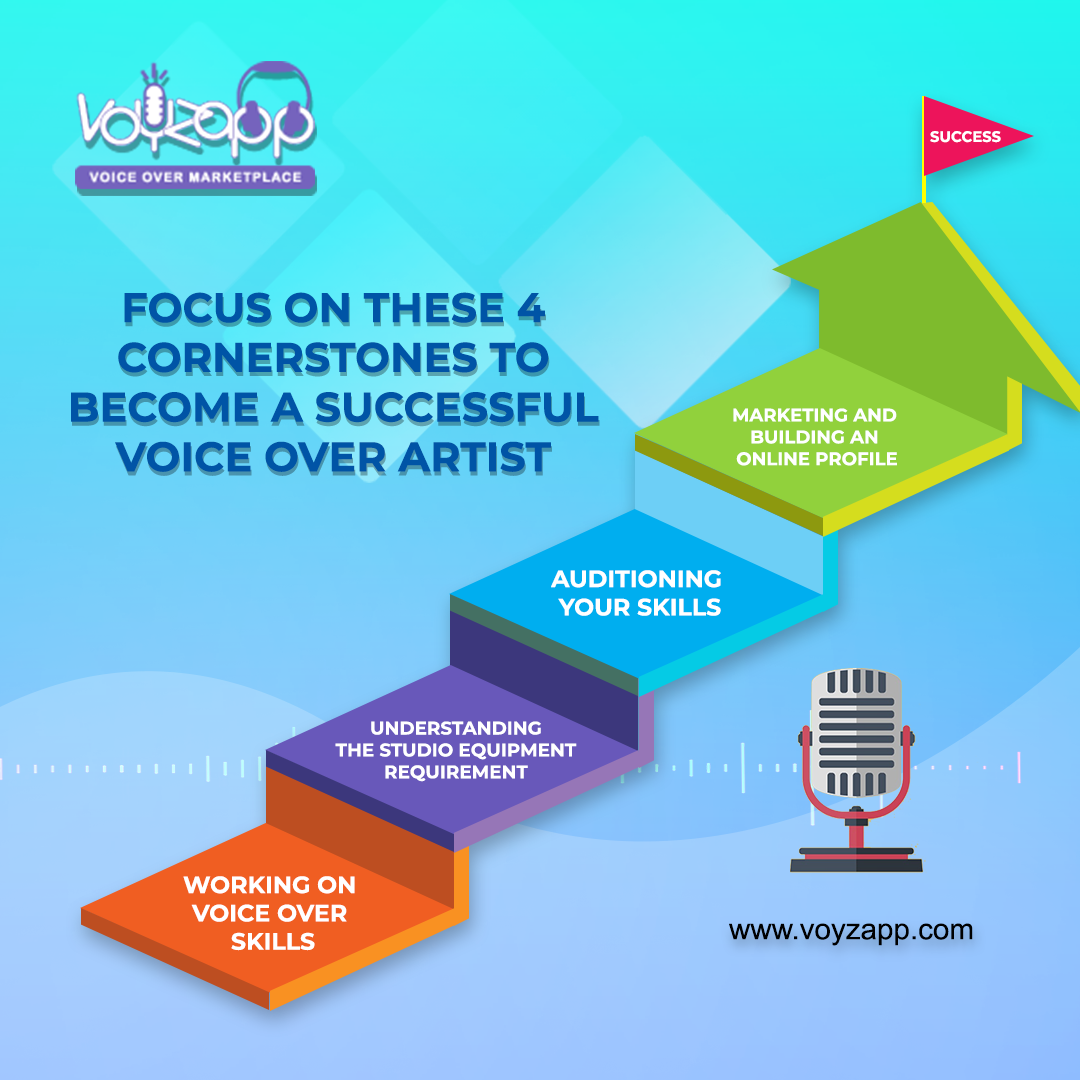 Focus on these 4 cornerstones to become a successful voice over artist